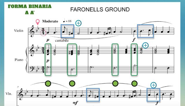 FaronellsGround